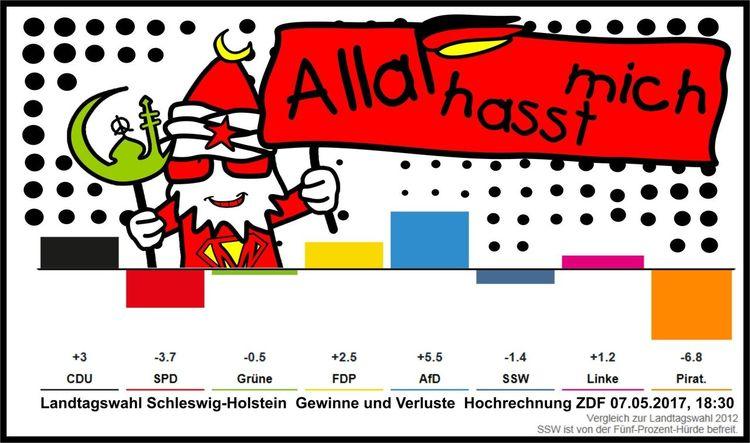 Wahl, Schleswig holstein, Digitale kunst